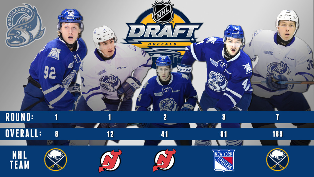 Selected in 2016 NHL Entry Draft
