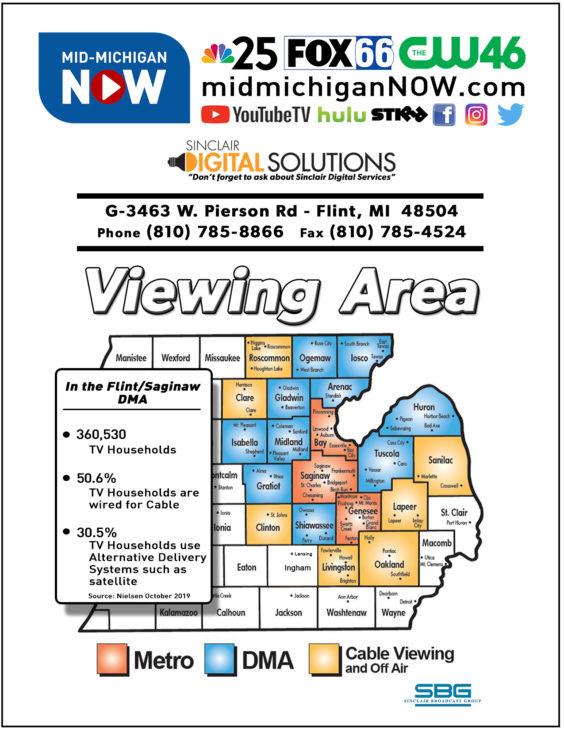 October 2019 Viewing Map copy