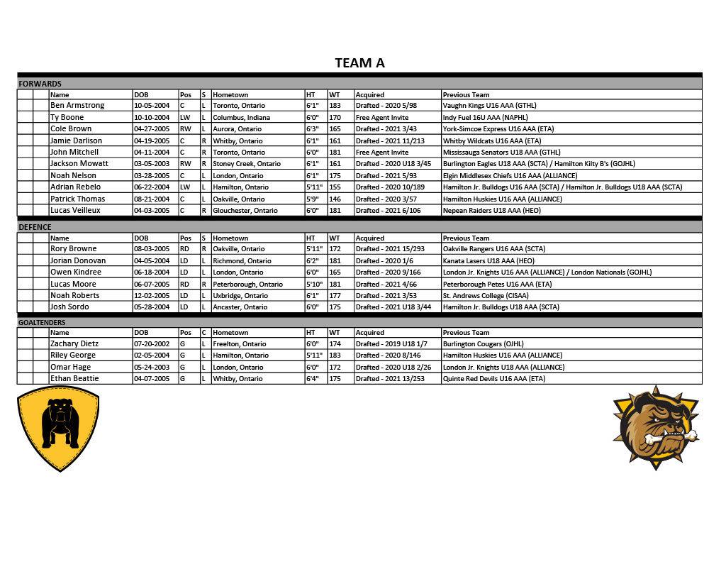 2021-22 Bulldogs Orientation Camp Team A10241024_1