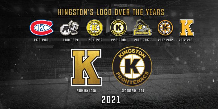 Kingston's logo over the years