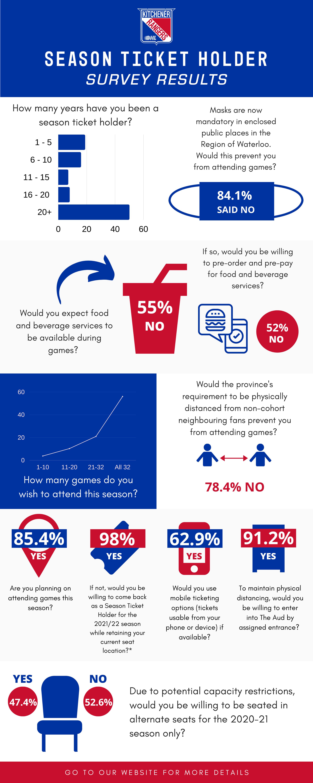 Infograph_STH_Survey