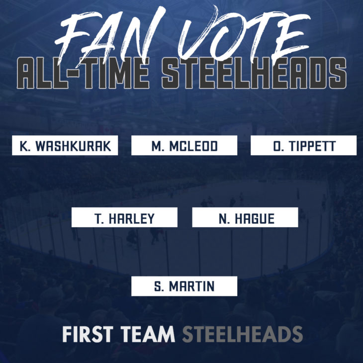 First team - All-time