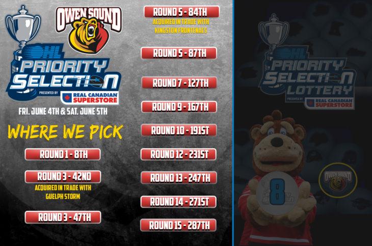 Lottery Result Graphics - Full List of Picks copy