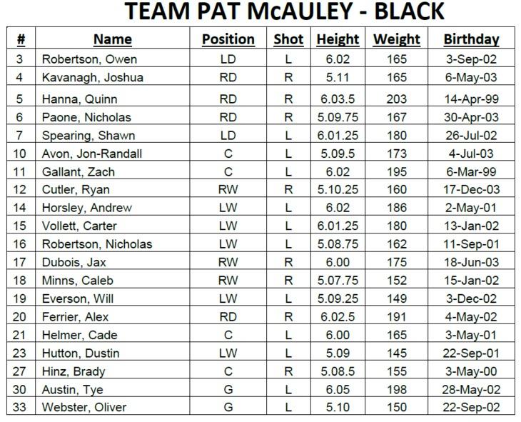 Team Pat McAuley (Black) Roster