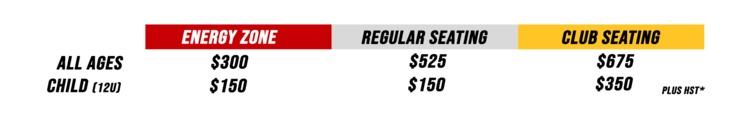 Season Ticket Pricing Grid
