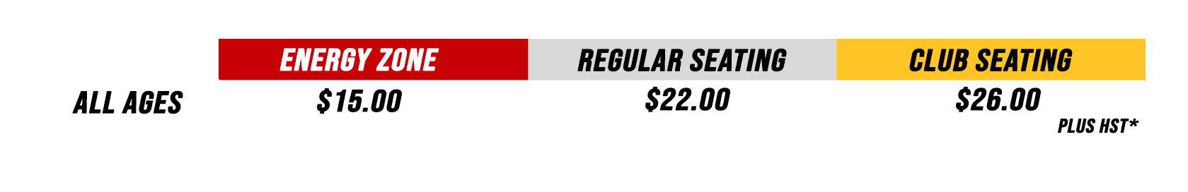 Ticket Pricing Grid