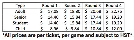 2020_21_Playoffs_Pricing